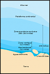 Pulsa en la imagen para verla en tamaño completo  Nombre: zonas-maritimas.png Visitas: 2 Tamaño: 8.8 KB ID: 9152